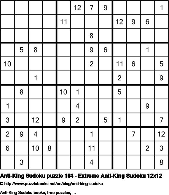 Anti-King Sudoku puzzle 164 - Extreme Anti-King Sudoku 12x12